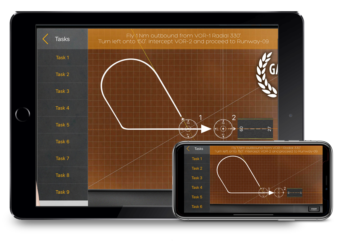 Aircraft Navigation Gps And Vor - The Best and Latest